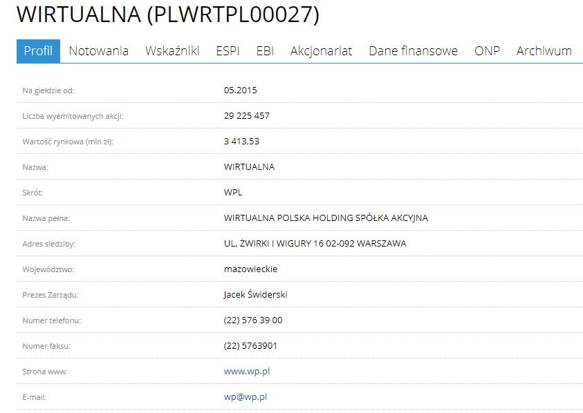 Fot. Screen / gpw.pl
